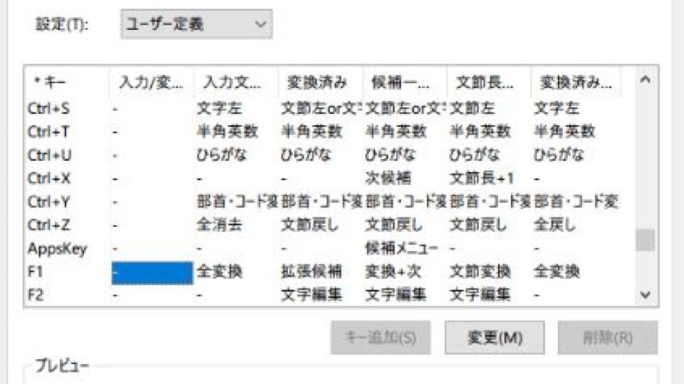 キーボードの配列変更 Microsoft IMEでの変更方法 7