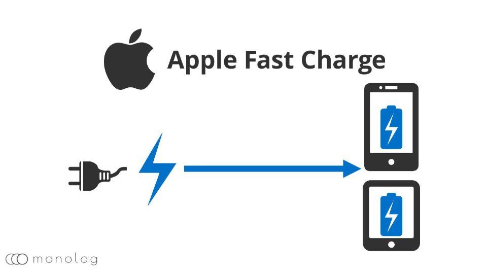 Appleの高速充電について