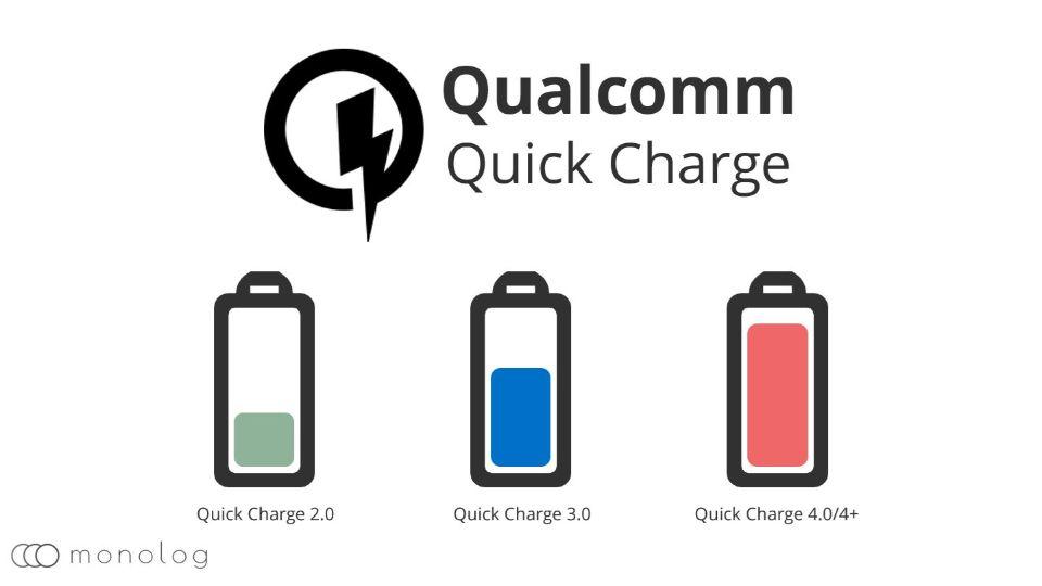 急速充電の「Quick Charge」