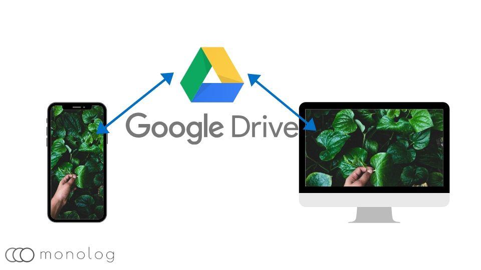 スマホからパソコンに「Googleドライブ」で写真を送る