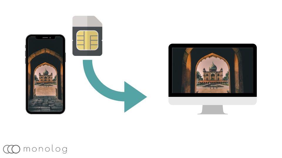 スマホからパソコンに「SDカード」で写真を送る