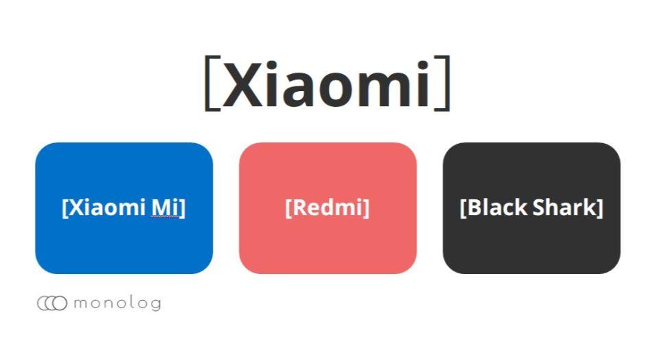Xiaomiとは?