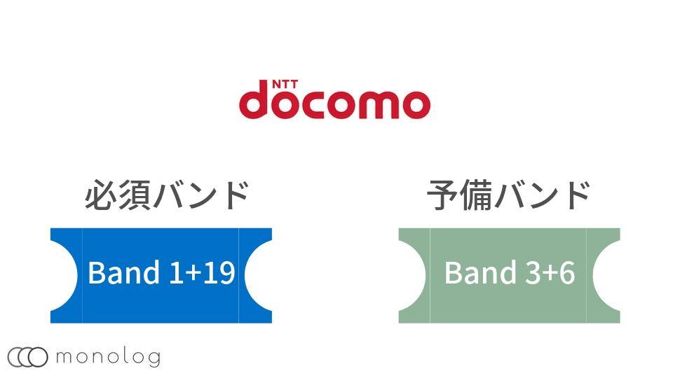 docomoの対応バンド[周波数帯]の特徴
