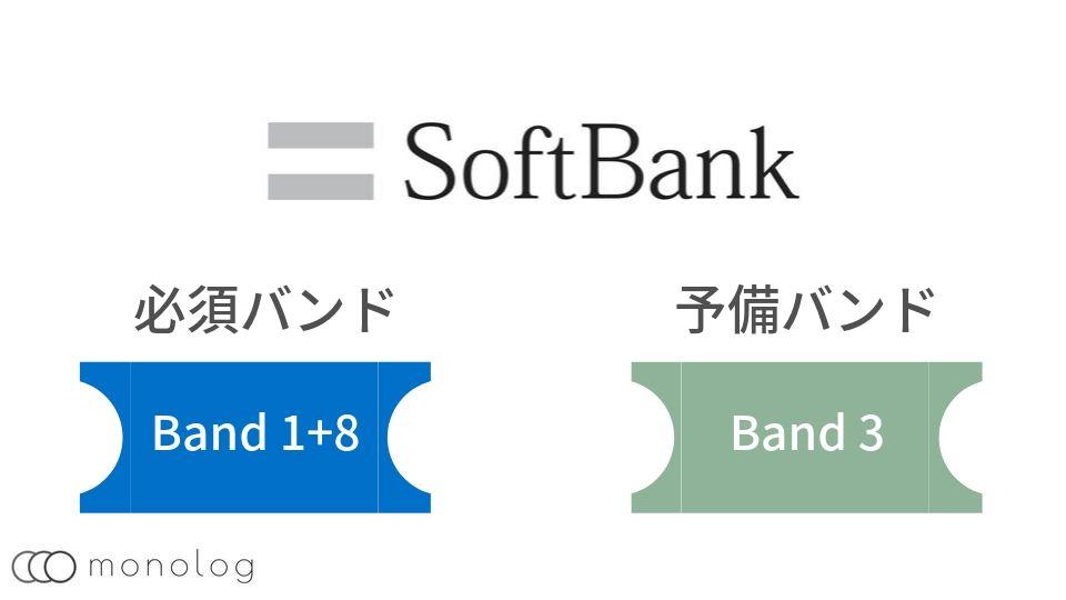 Softbankの対応バンド[周波数帯]の特長