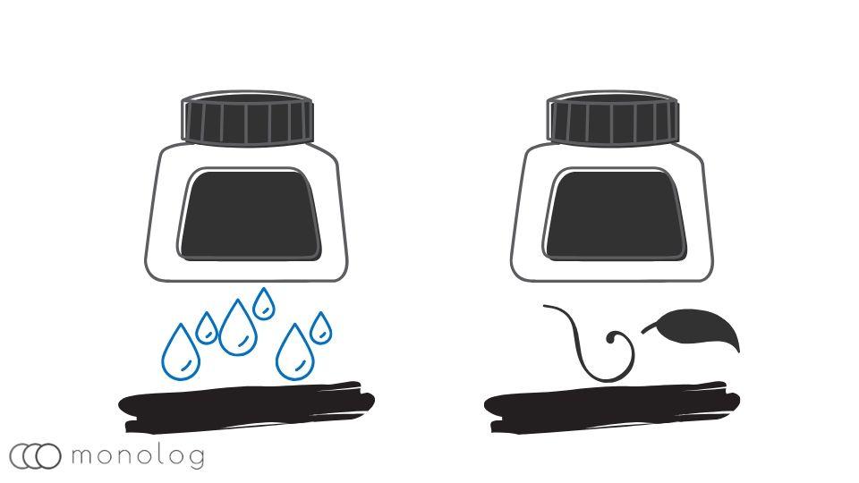 油性ボールペンの選び方とチェックポイント「インクの乾きやすさ」