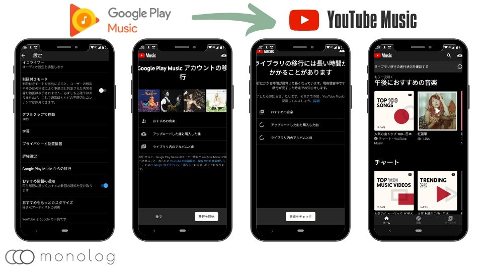 Google Play Musicからの「移行」