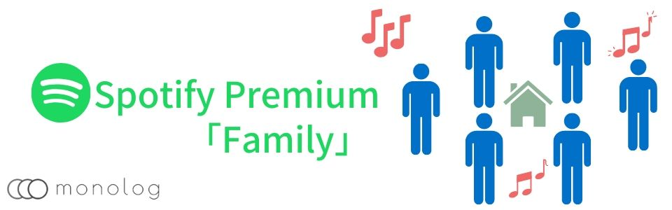 「Spotify」の料金「Family」