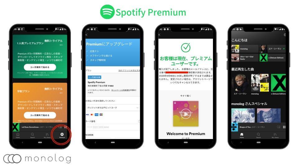 「Spotify Premium」の「有料版への契約」
