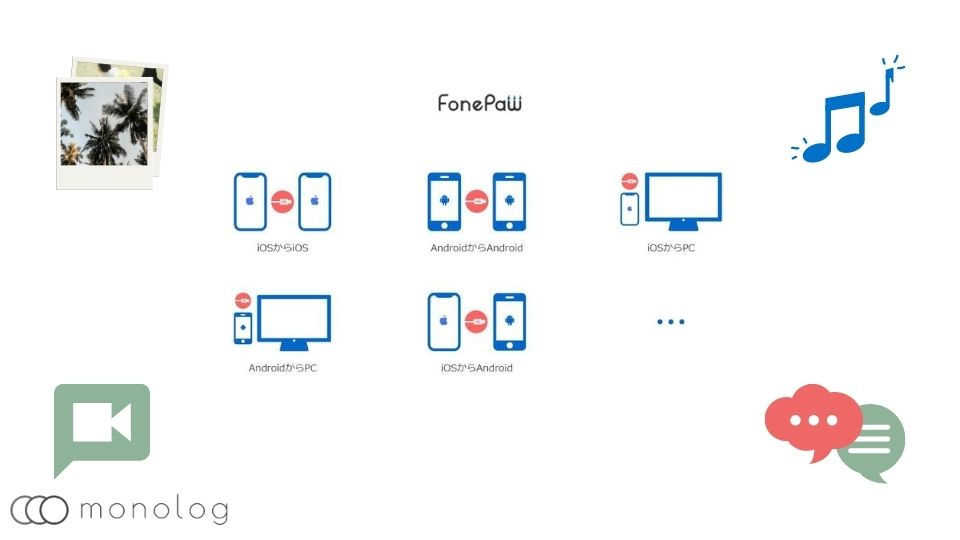 「FonePaw DoTrans」の特徴