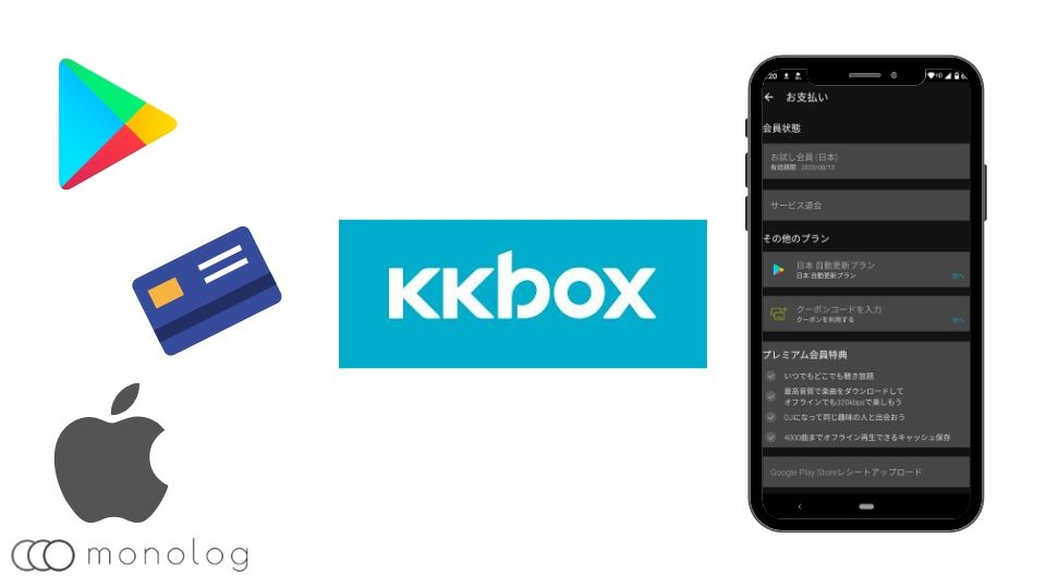 「KKBOX」の解約方法