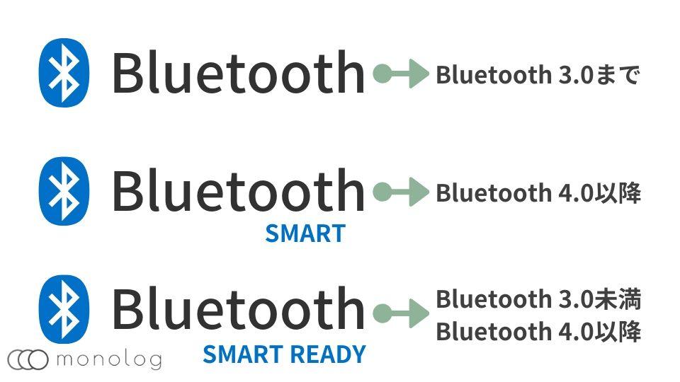 Bluetoothの互換性の確認方法