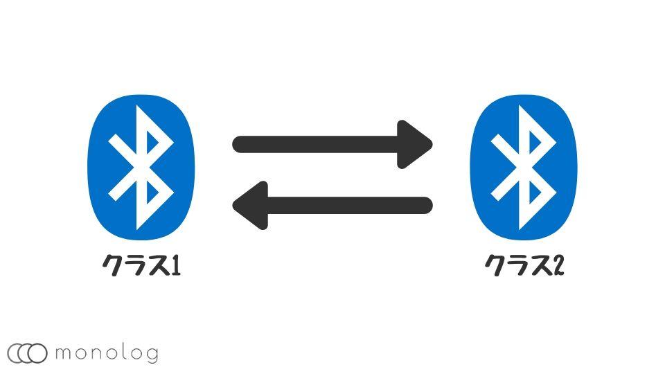 Bluetoothの違うクラス同士を使う場合