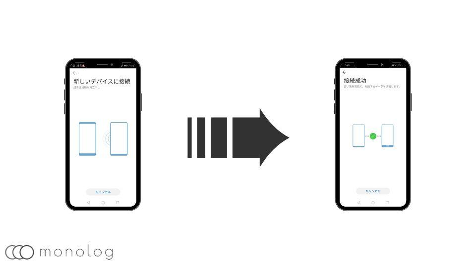 「Phone clone」の使い方
