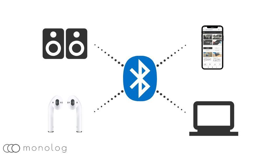 Bluetoothのプロファイルとは
