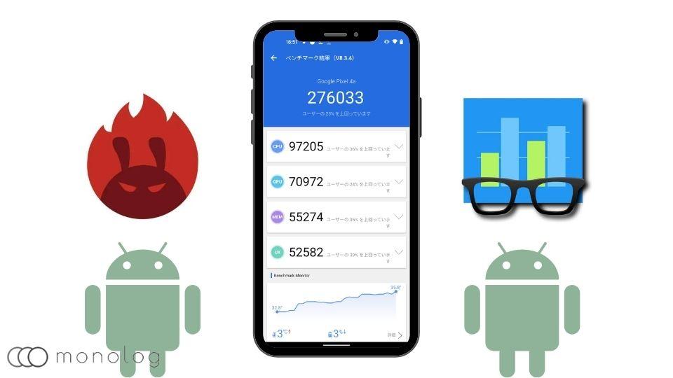 「Google Pixel 4a」のベンチマークテスト