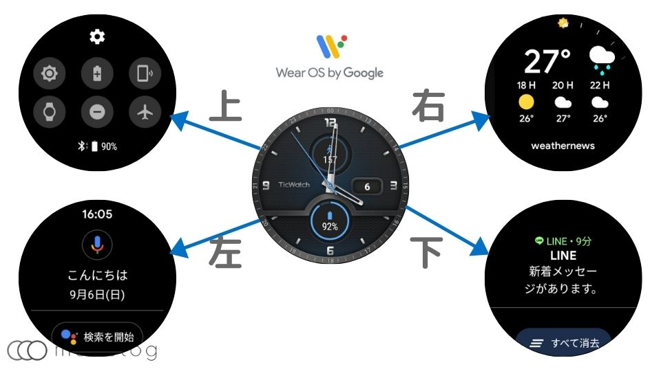 「Wear OS by Google」の使い方