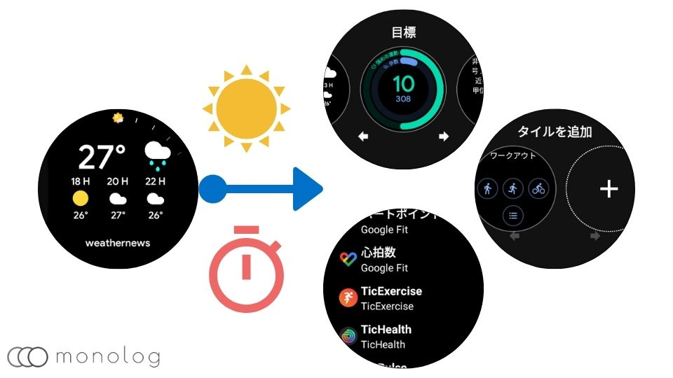「Wear OS by Google」の「タイル」