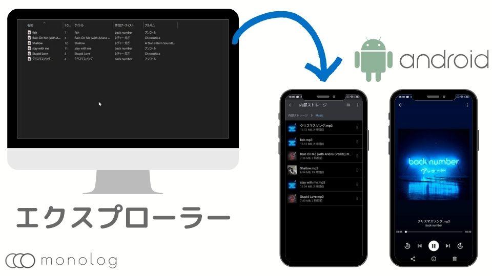「TuneFab Apple Music音楽変換ソフト」のAndroidの手順