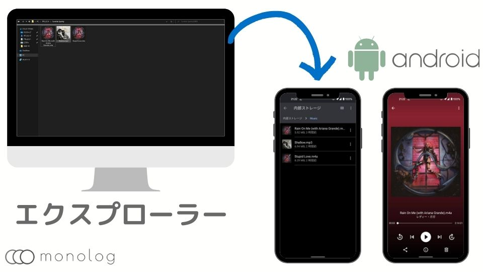 「TuneFab Spotify音楽変換ソフト」のAndroidスマホ